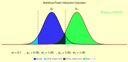 Statistical Power Interactive Calculater